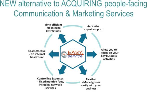 NEW alternative to ACCUIRING people-facing Communication & Marketing Services